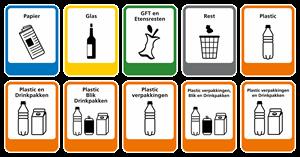 Afval scheiden gaat toch op de schop (De Telegraaf 25 juli 2020)